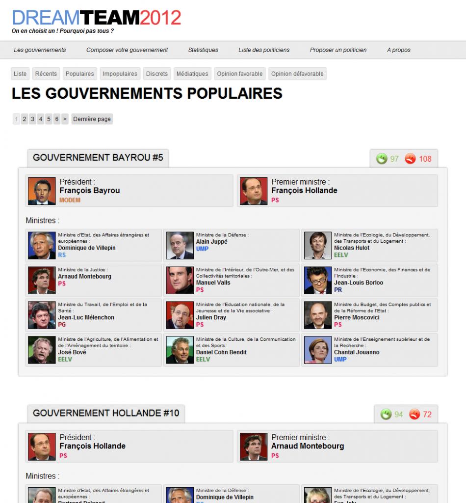 Gouvernements 2012